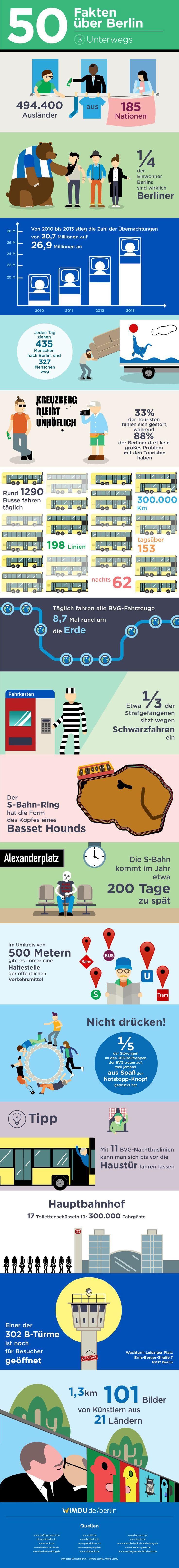 infografik-berlin-facts-klonblog4