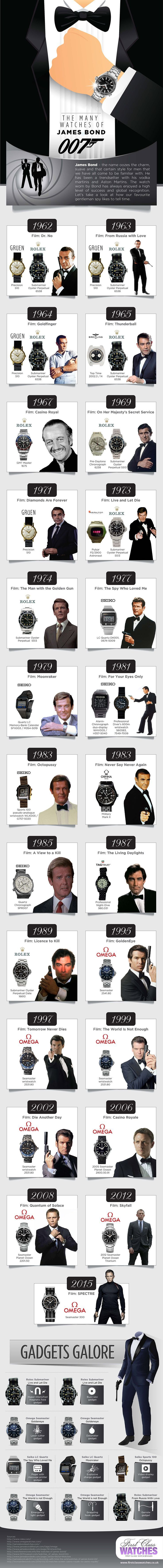 The Many Watches of James Bond - Spectre Infographic - pre owned watches, watch for mens with price, watch sale *sponsored https://www.pinterest.com/watches_watch/ https://www.pinterest.com/explore/watch/ https://www.pinterest.com/watches_watch/pocket-watch/ https://www.1stdibs.com/jewelry/section/fine-watches/