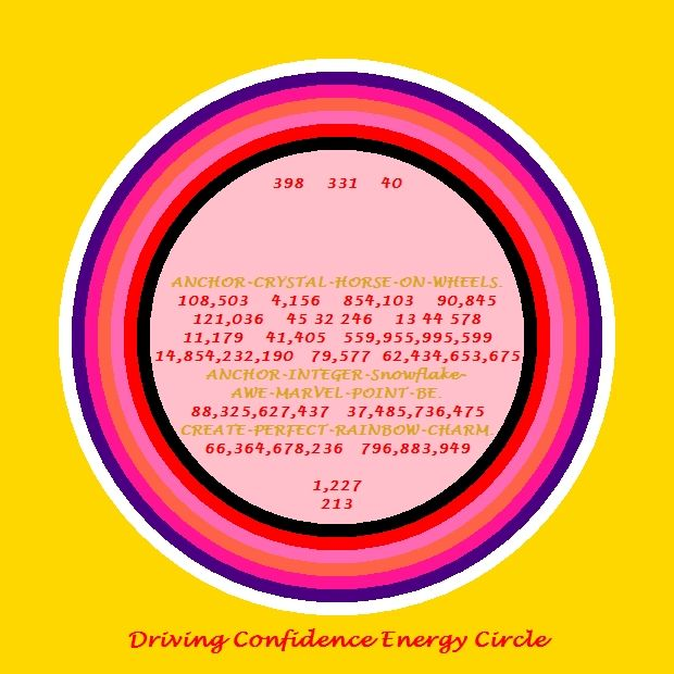 Driving Confidence Energy Circle