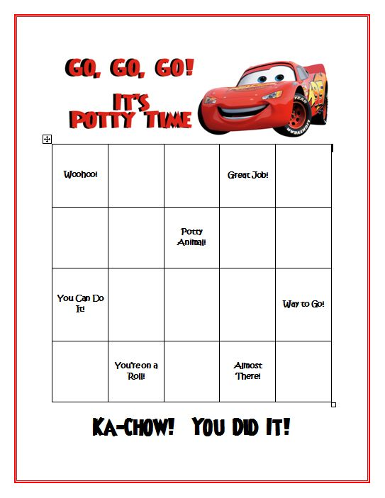carspottychartpic.png (image)