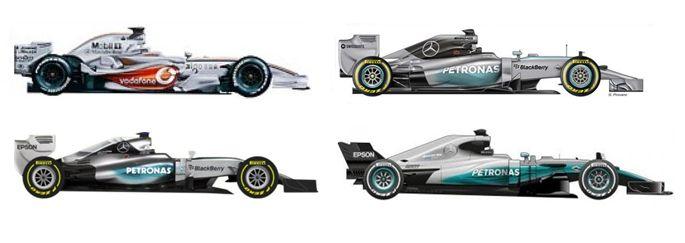 Lewis Hamilton 2008, 2014, 2015, 2017