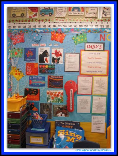 Classroom Decor: The 'CUTE' Conversation