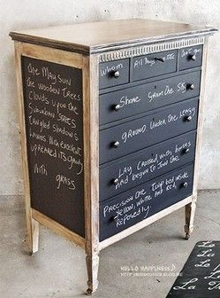 Shabby Chic JoyLa vernice lavagna: utilizzi e ricette fai da te.by Shabby Chic Joy