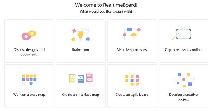 RealtimeBoard. Un tableau blanc virtuel pour le travail collaboratif