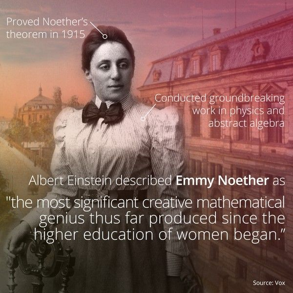 "the most important woman in the history of mathematics emmy noether ""fraulein noether was the most significant creative mathematical genius thus far  produced since the higher education of women began."