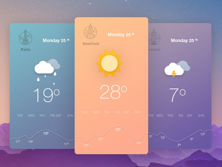 Weather App by Artur Lyakhiv