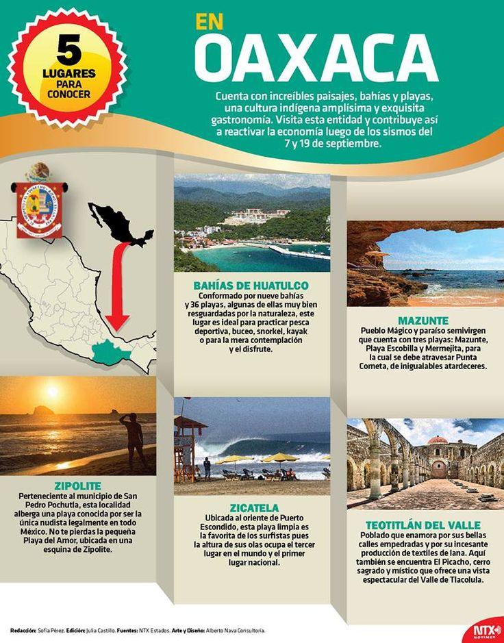 En la #InfografíaNTX conoce los 5 mejores lugares para conocer en el bello estado de Oaxaca. ¿Cuál conoces?