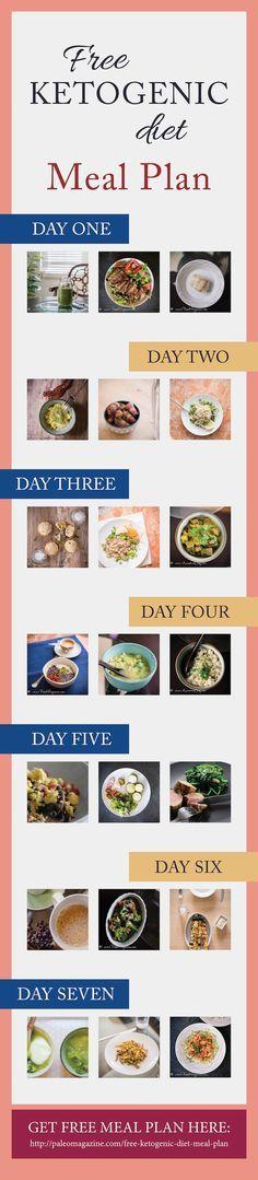 Free ketogenic diet meal plan + PDF Download #ketogenic http://paleomagazine.com/free-ketogenic-diet-meal-plan