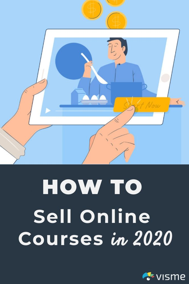How To Sell Online Courses In 2020 In 2020 Online Business Strategy Online Courses Marketing Courses