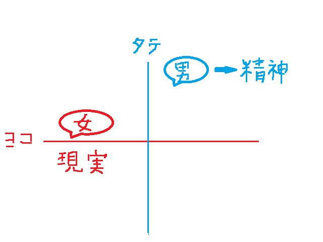 算命学で心の診察をしよう! ~結婚できないかもしれない……から抜け出すための算命学的発想術~の画像 | 電撃結婚力鑑定~算命学であなたの運命を占います!~