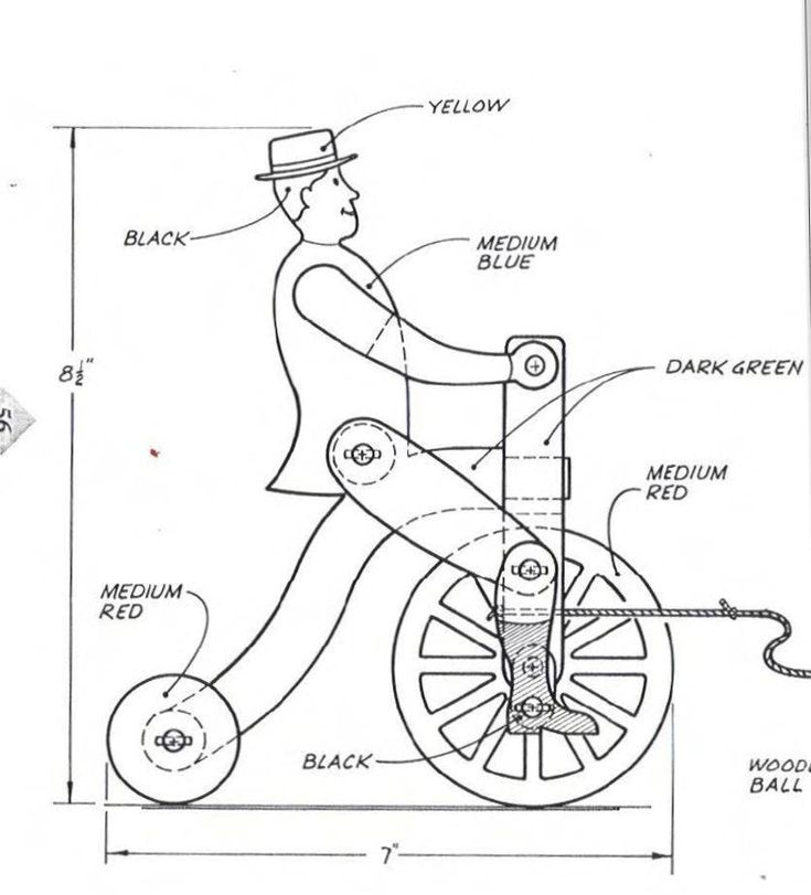 The Dale Maley Family Web Site - Pedaling Cyclist Pull Toy