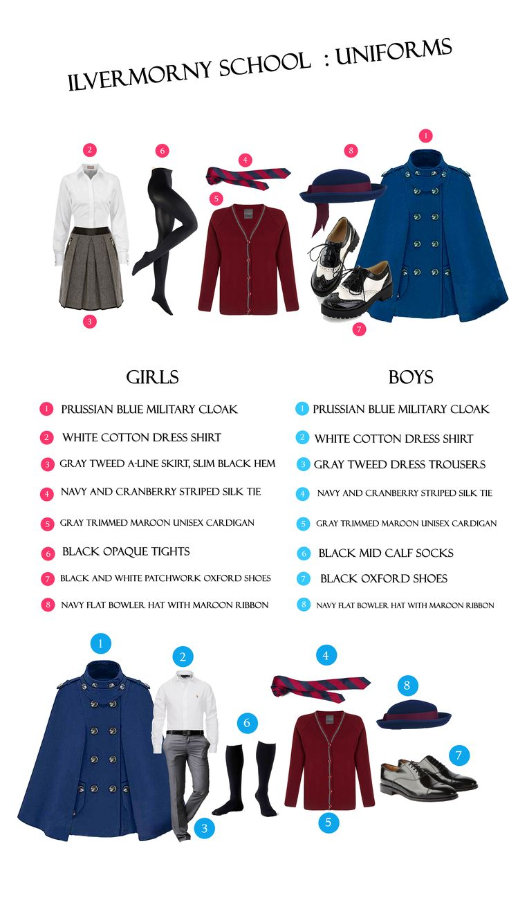 These are the uniforms for Ilvermorny, The colors for the uniforms are cranberry and blue, Blue was Isolt's favorite color, and since Cranberry pie is James's favorite food, Isolt made the secondary color cranberry.
