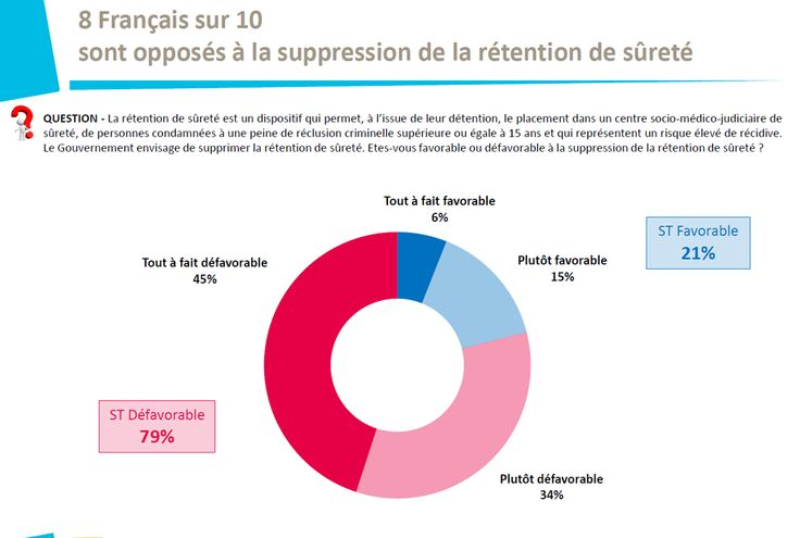 retention de sureté 1