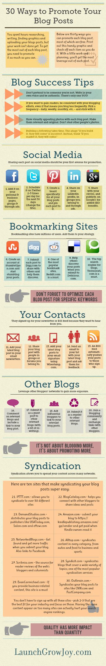 Blog Post Promotion - I love this one. Other than writing really useful stuff, the next most important aspect of blogging is getting your message out where people can enjoy it. This infographic tells you how and where to promote your posts.