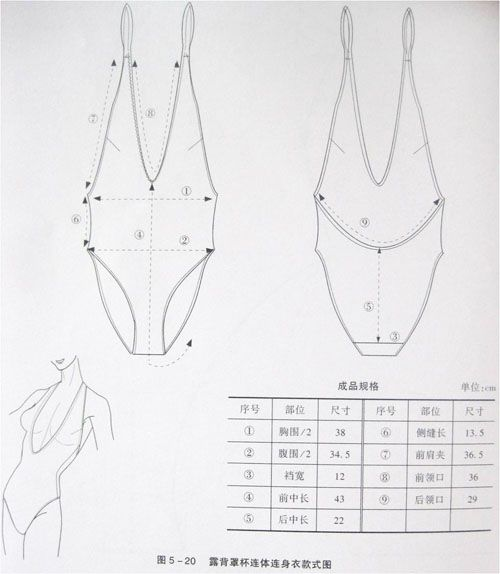 Swimsuits, patterns instructions