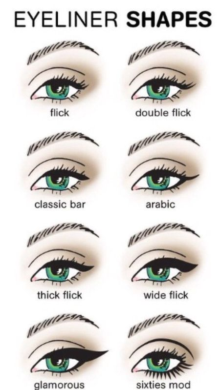 Different Eyeliner Shapes