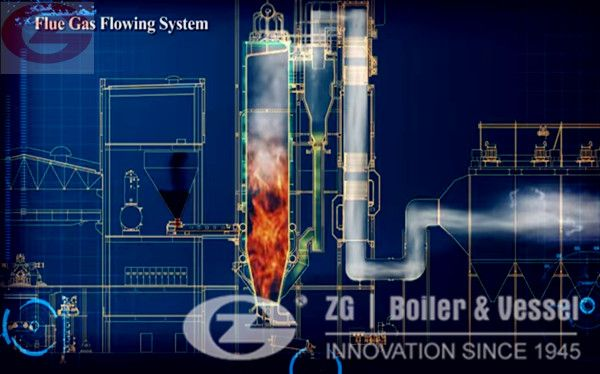 FBC fluidized bed boiler operation Animation