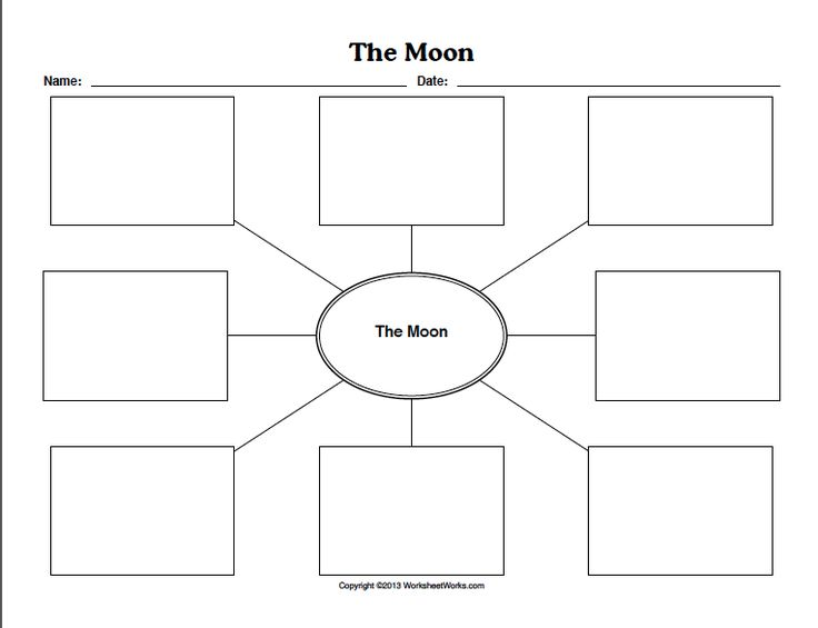 24 best Graphic Organisers images on Pinterest Notebook - frayer model template