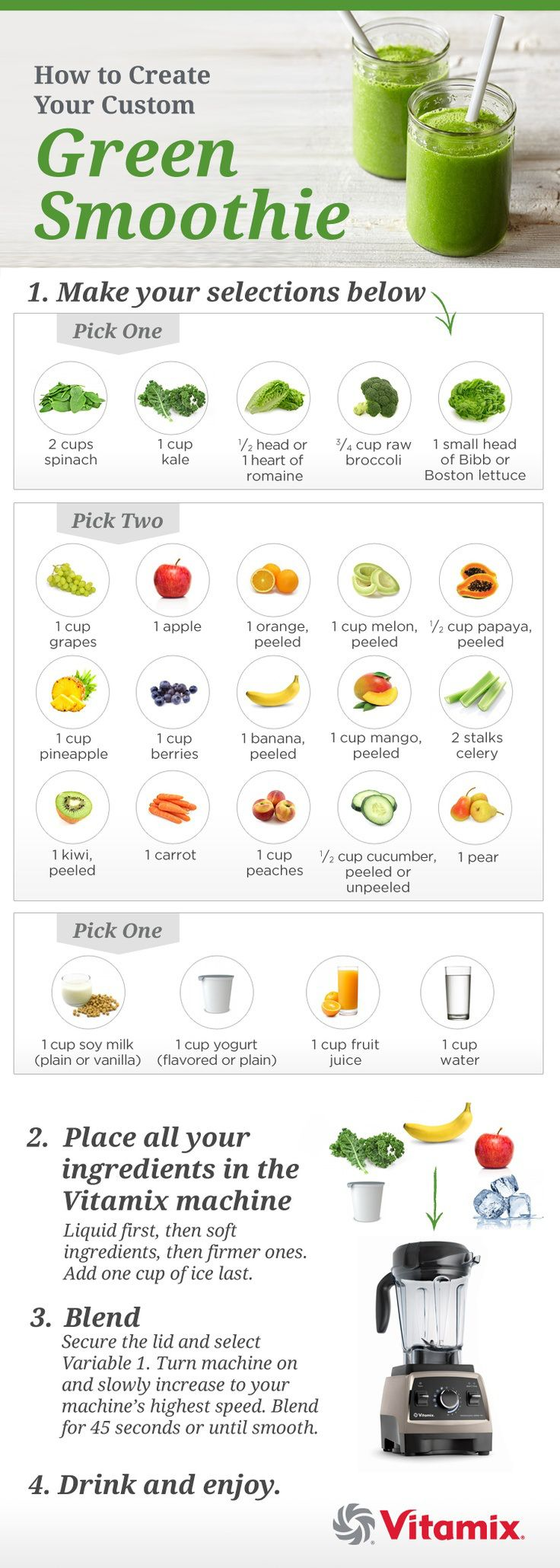 Vegan (and vegetarian) green smoothie combinations. (If sensitive to any fruits listed, use substitutions.) #candida #yeast
