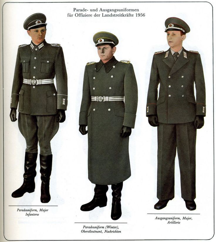 East German Army Uniforms