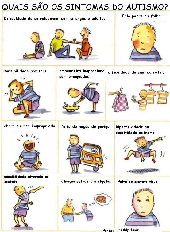 No Dia Mundial da Concientização sobre o Autismo, abordado hoje, dia 2, saiba como identificar o transtorno infantil que pode acontecer mais com meninos que em meninas.  As habilidades de uma criança autista podem ser altas ou baixas, dependendo tanto do nível de coeficiente intelectual, como da capacidade de comunicação verbal.