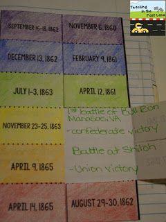 My Civil War Notebook
