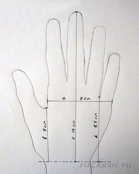 Перчатки крючком вяжем сами
