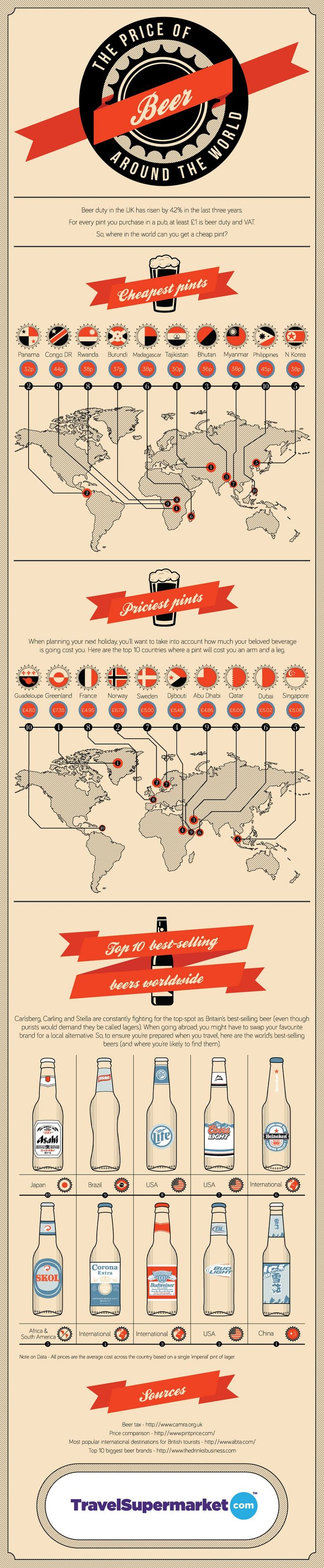#Drinks #infographic - The price of #beer around the World - http://www.finedininglovers.com/blog/food-drinks/the-price-of-beer-around-the-world/