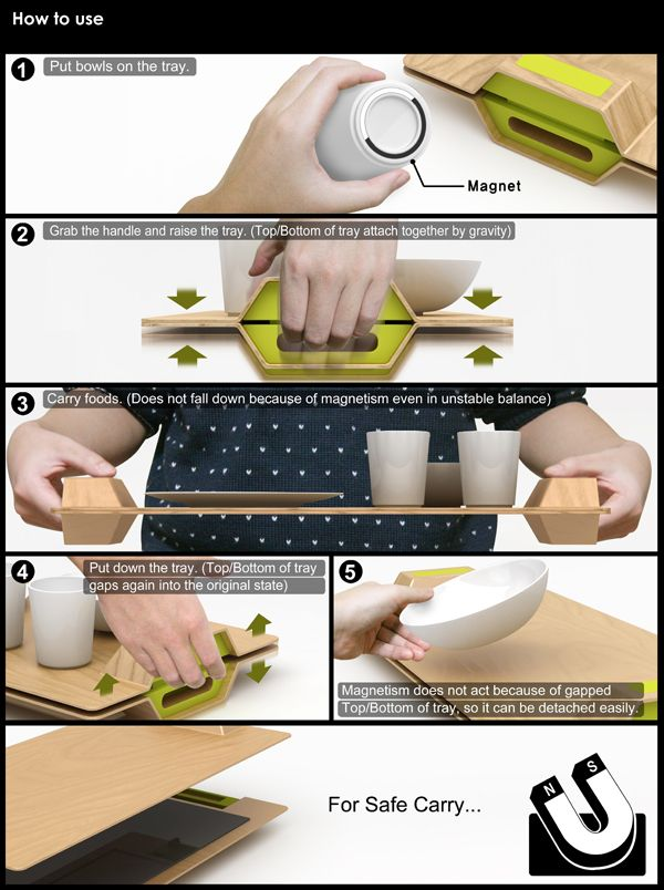The Magic Tray uses magnetic force to keep everything in place. When carried, magnets in the tray attract magnets embedded in the dishes to keep them stable. Setting the tray down breaks the magnetic attraction so the dishes can be picked up easily. Designer: Ryan Jongwoo Choi