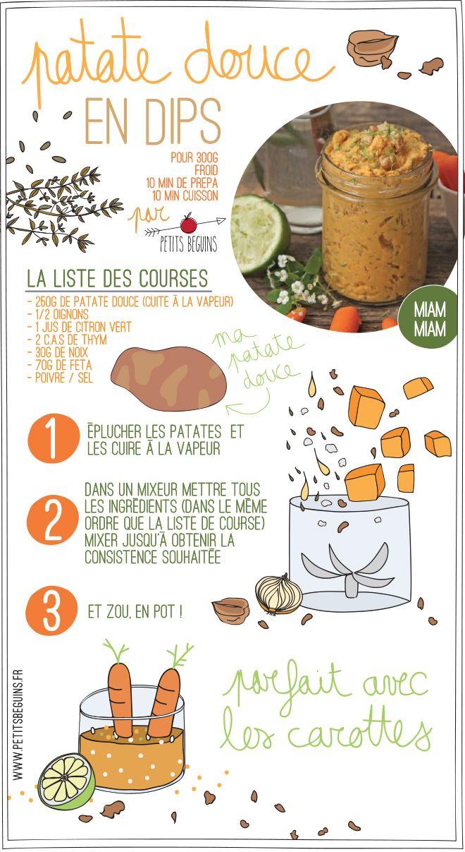 Dips Patate Douce - Recette - Petits Béguins                                                                                                                                                                                 Plus