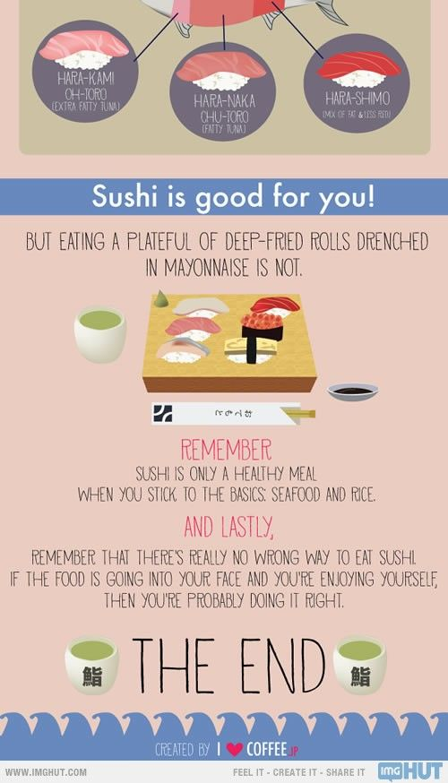 8 Things Worth Knowing About Eating Sushi.