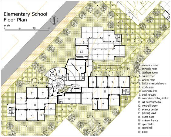 Best 25 school building design ideas on pinterest for School project plan
