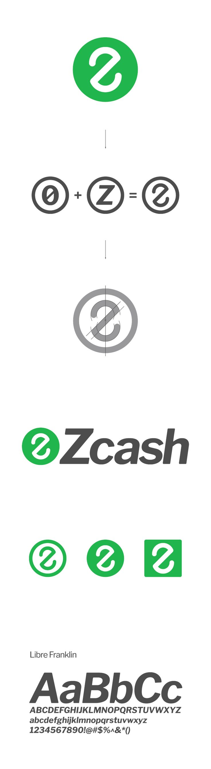 Zcash altcoin cryptocurrency bitcoin logo visual identity id branding