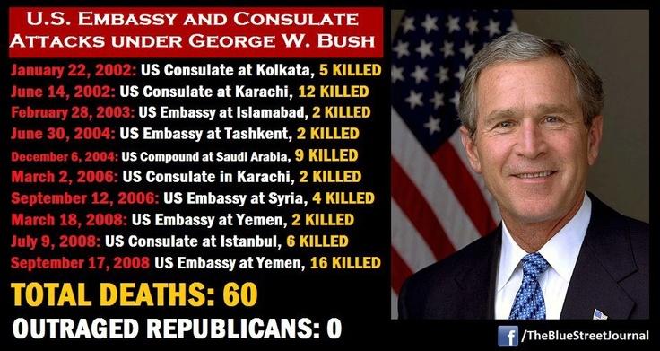 Embassy Attacks under Bush