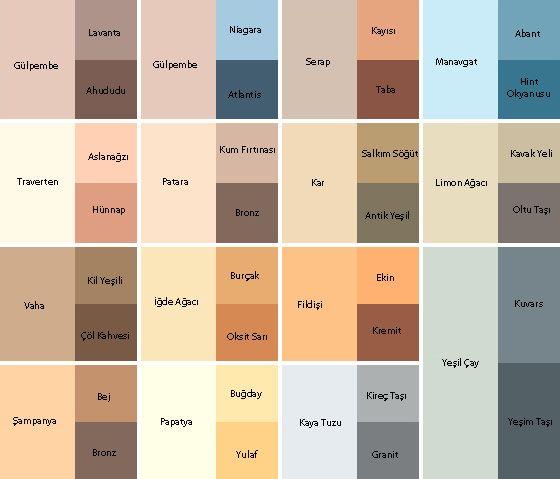 Dış Cephe Boya Renkleri 2012 |Evlerimizin içi kadar dışıda boya renkleri seçimi açısından önemlidir. Evinizin dış rengine siz karar vermiyor olabilirsiniz. Site ya da apartmanda yaşıyorsanız ortak karar alınan toplantılarda fikirlerinizi söyleyebilirsiniz. Müstakil eve sahip olanlar ise daha şanslı kendi istedikleri renklere bina dış cephe boya örneklerini inceleyerek karar verebiliyorlar.