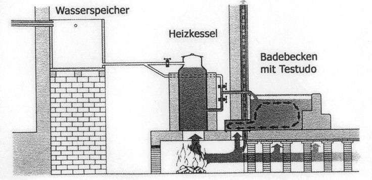 r mische heizung der fr he rocket stove rocket mass heater pellets briketts homemade. Black Bedroom Furniture Sets. Home Design Ideas