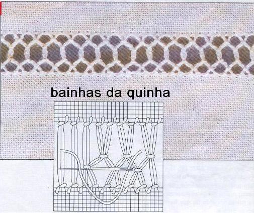 BAINHAS ABERTAS DA QUINHA: GRAFICOS DE BAINHAS ABERTAS