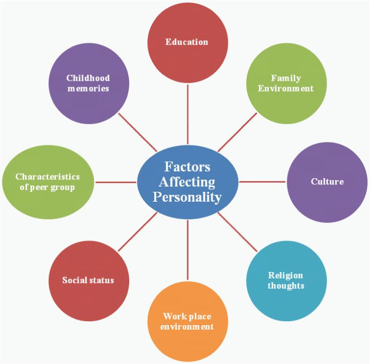 discuss two personal factors and two And protective factors that are crucial to developing effective early intervention and protection programs for very young in another study, the two best predic.