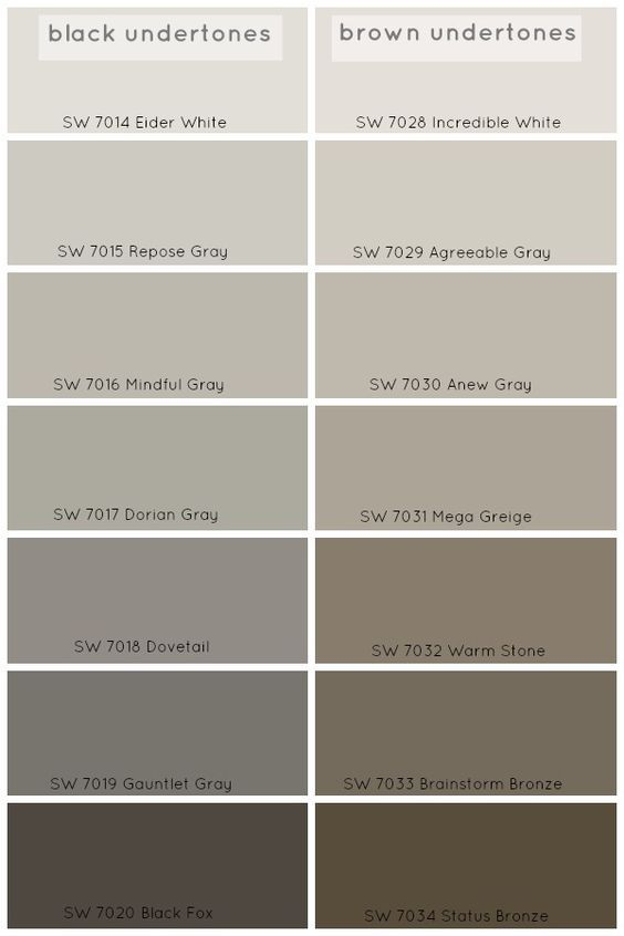 how to choose the perfect grey paint color paint colors grey paint colors greige paint. Black Bedroom Furniture Sets. Home Design Ideas