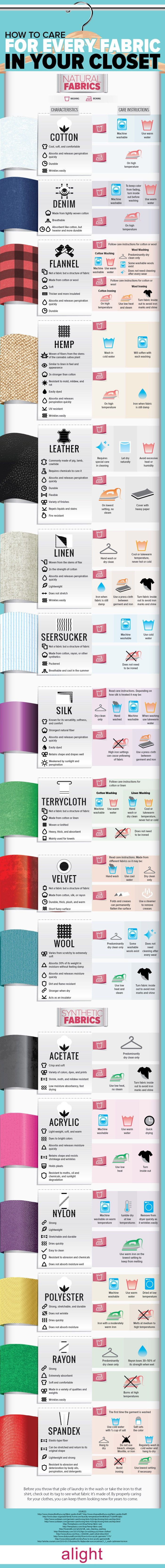 How to Care for Every Fabric In Your Closet [by Alight -- via #tipsographic]. More at tipsographic.com