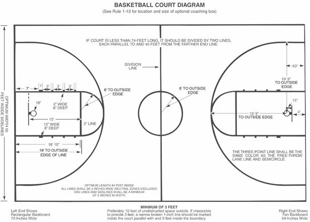 Gym floor layout with dimensions basketball court for Basketball court specifications