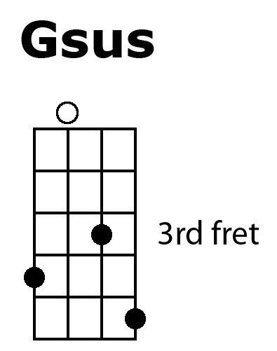 56 Best Ukulele Images On Pinterest Ukulele Guitars And Bass