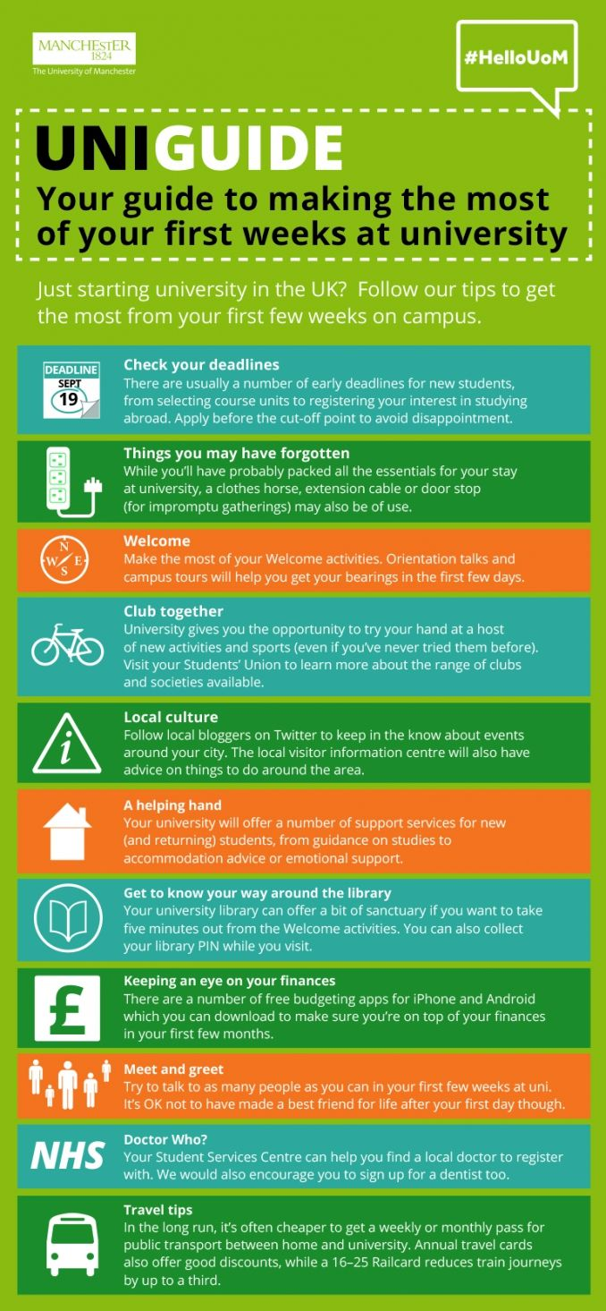 14 best student affairs images on pinterest communication infographic your guide to making the most of your first weeks at university fandeluxe Choice Image