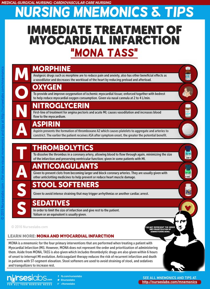 "Immediate Treatment of a Myocardial Infarction Client ""MONA TASS""  Cardiovascular Care Nursing Mnemonics and Tips: http://nurseslabs.com/cardiovascular-care-nursing-mnemonics-tips/"