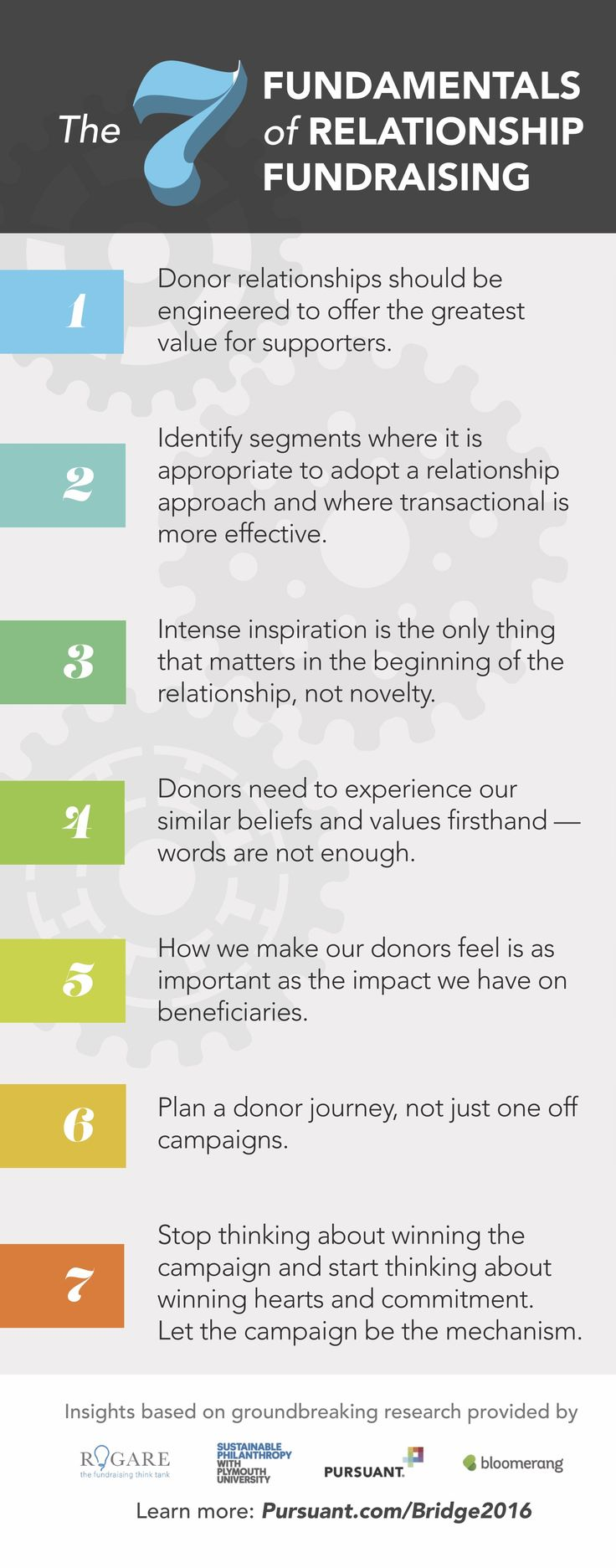192 best cool charity stuff images on pinterest nonprofit foundation grants nonprofit fundraising event ideas infographics business school charity diy startups fandeluxe Choice Image