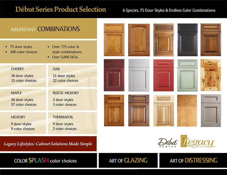 Debut Series Product Overivew for Legacy Cabinets