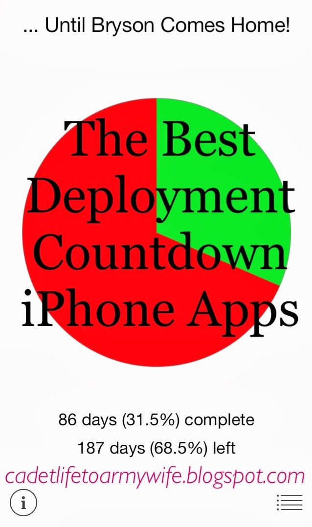 From Cadet Life... To Army Wife: The Best Deployment Countdown iPhone Apps