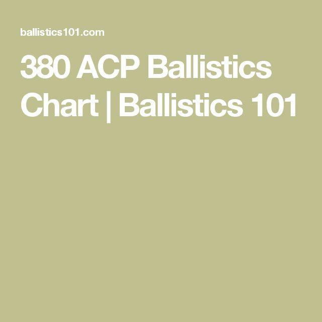 44 best Century K100 Mk7 images on Pinterest Hand guns, Weapons - ballistics chart