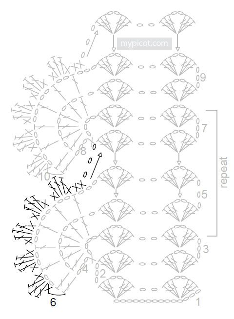38 best Como leer diagramas ganchilli images on Pinterest | Blue ...