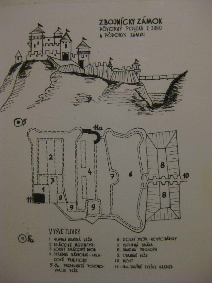 Zbojnícky hrad, Ruská Nová Ves, Prešov